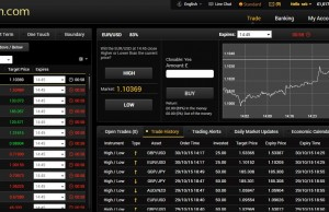 24 Option Broker Review, Binary Options Broker Review