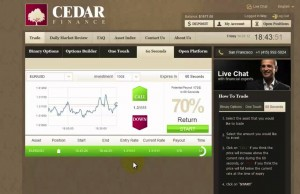 Best Binary Options Broker Review and Trading System