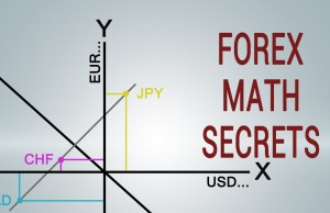 Did You Know? Forex and Math, secrets tricks revealed…