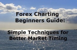 Forex Technical Analysis for Beginners – Simple Forex Chart Techniques that Work