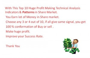 Top 10 Huge Profit Making Technical Analysis Indicators & Patterns in Share Market