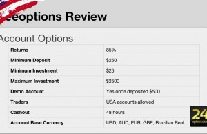beeoptions Review | Demo, Withdrawal, 60 second [Broker Reviews: #10]