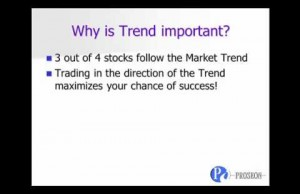 How to Improve your Success Rate with Technical Analysis  (Hindi)